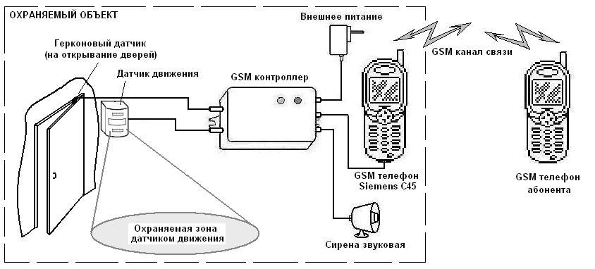 электросхема газ 3302 двигатель 406 газель