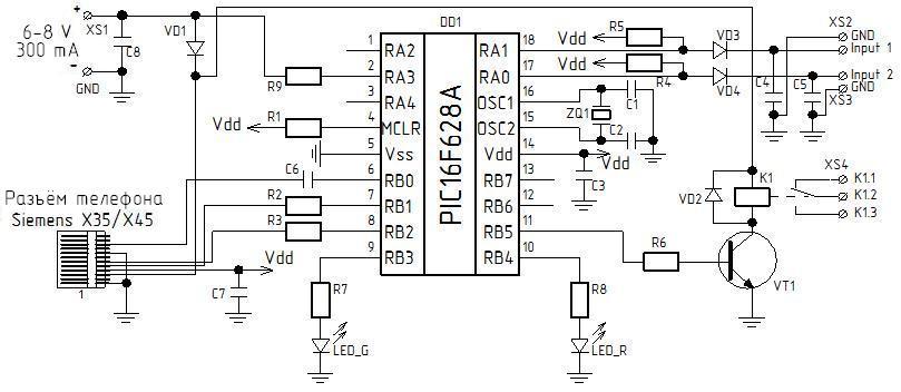 Схема GSM сигнализация.